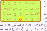 Kuran harfleri eşleştir, Kuran harfleri bulma oyunumuzda kuran harflerini eşl...